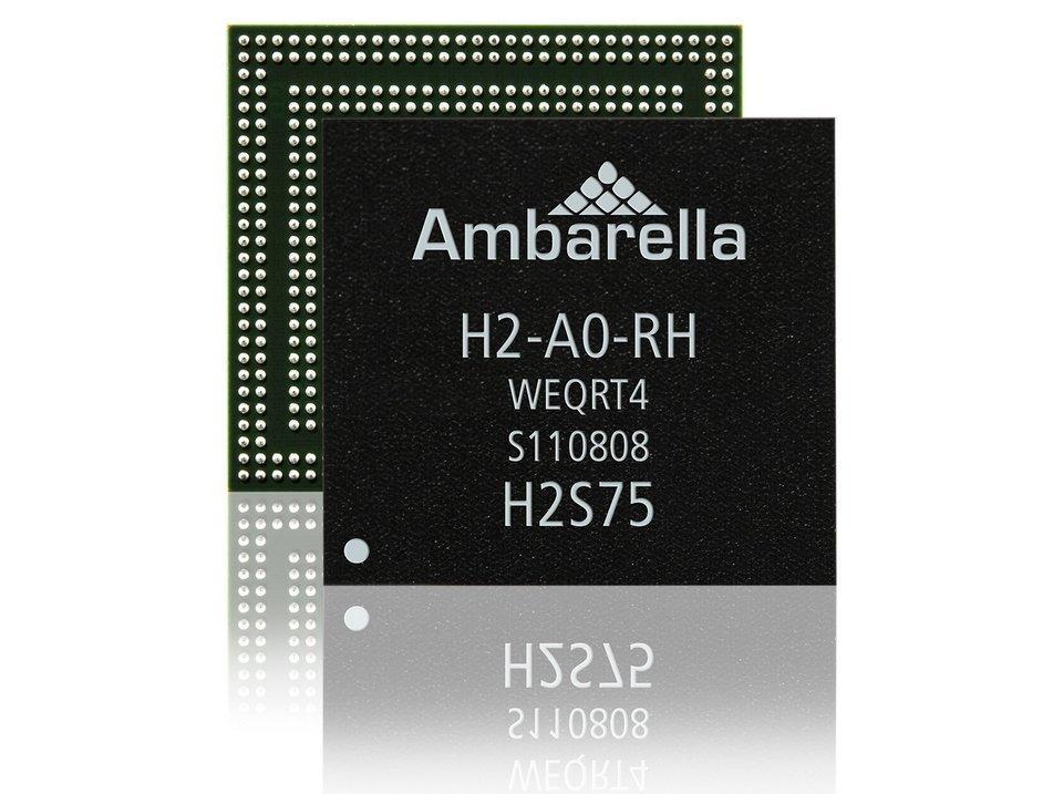 Процессор Ambarella H2