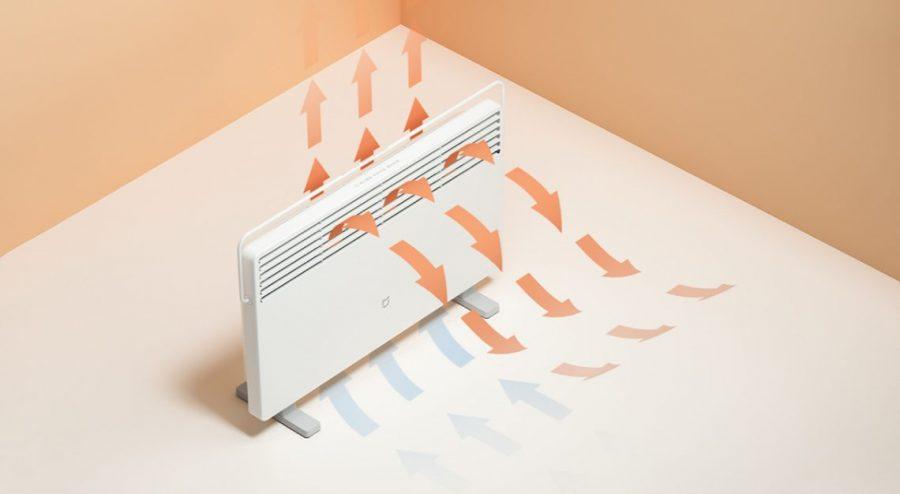 Умный обогреватель Хiaomi Mi Smart Space Heater S: обзор
