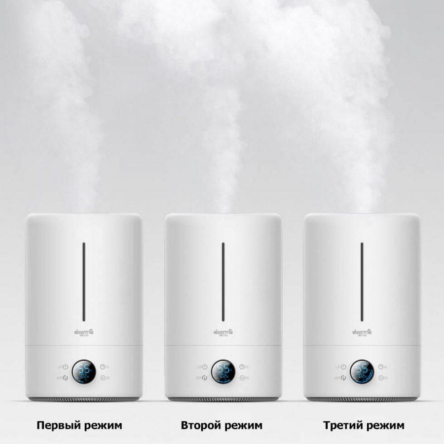 Чистый воздух дома с Xiaomi